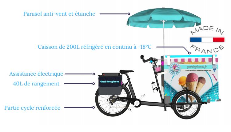 Vélo Triporteur glace electrique refrigere en continu froid negatif et positif avec assistance electrique tout équipé pour professionnel fabrique en france