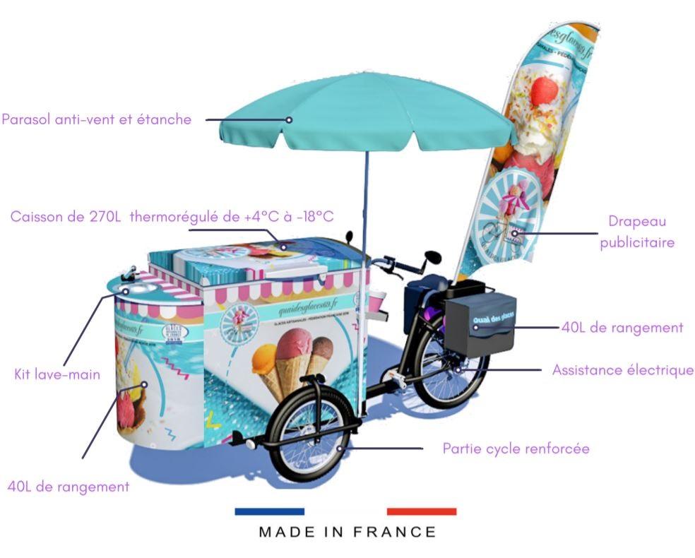 TRIGO MODELE 2019 PHASE 2 Vélo Triporteur glace electrique refrigere en continu froid negatif et positif avec assistance electrique tout équipé pour professionnel fabrique en france
